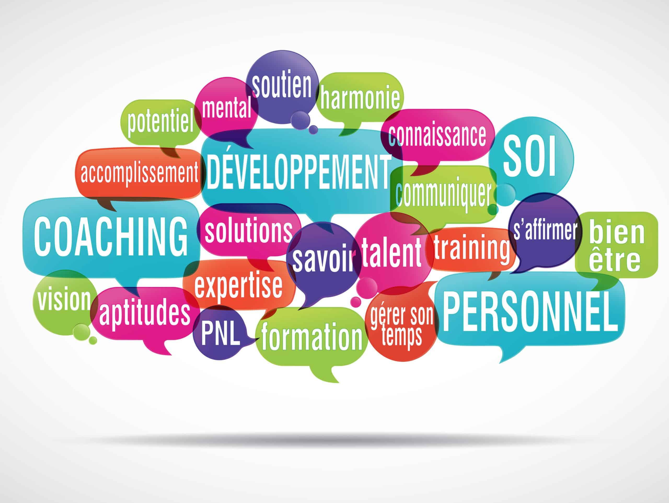Brainstorming du coaching. Représentation de tous les points sur lesquels un coach va travailler